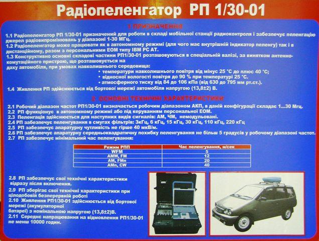 телефонная онлайн база санкт петербург