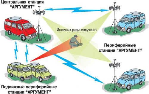 смс перехват украина